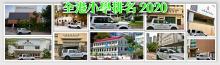 全港小學排名 - 2020香港最具教育競爭力小學龍虎榜
